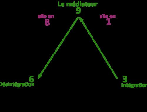 Fleurs de Bach & Ennéagramme 9 : Le médiateur